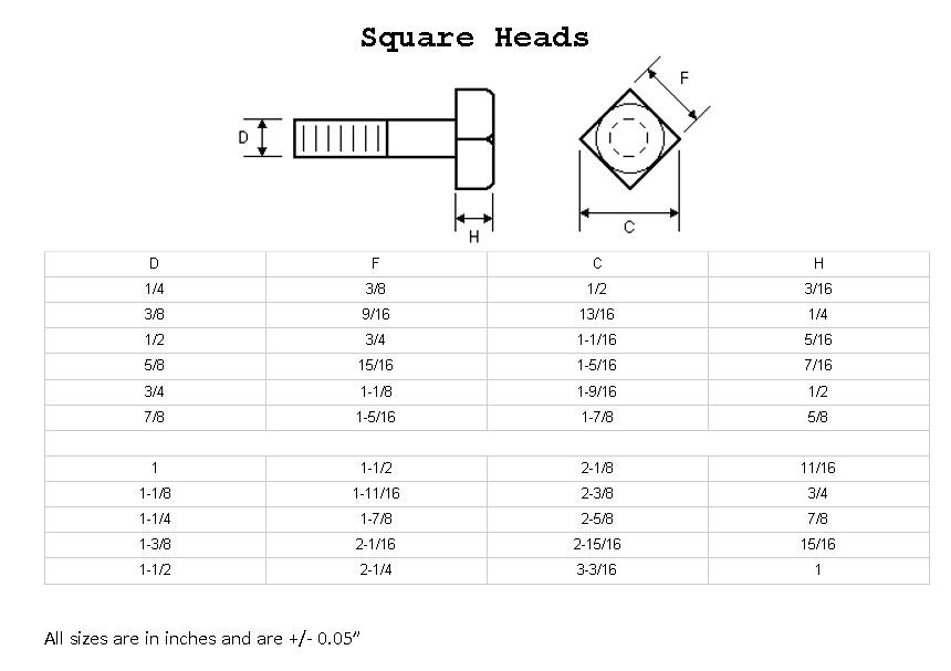 """NOS 3//8  3//4 3//8/"""" by 2 3//4/"""" copper bolt 5 bolts per set"""